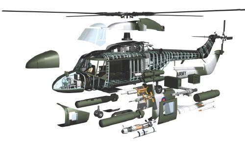 Gyrocopter vs corki